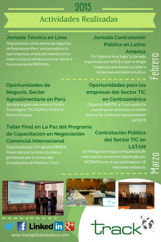 Jornadas Seminarios realizados en el comienzo de 2015
